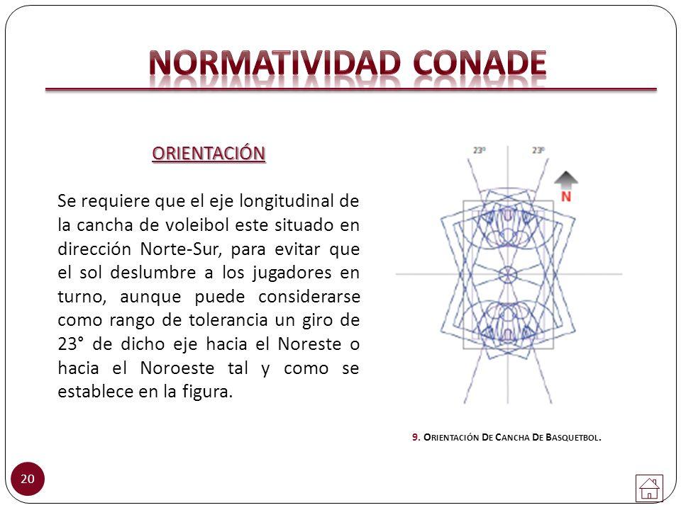 9. Orientación De Cancha De Basquetbol.