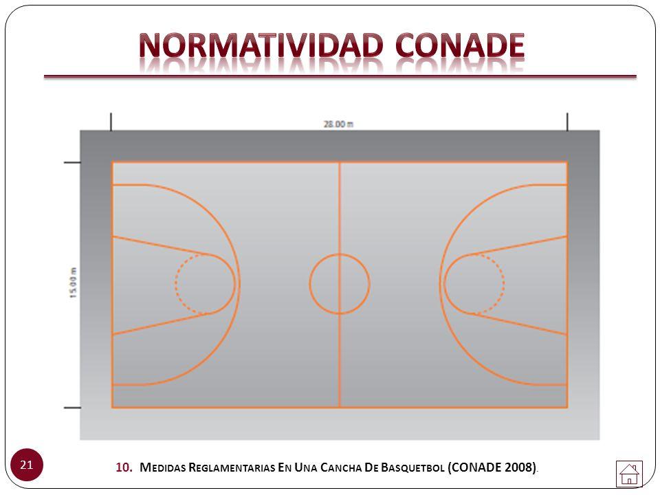 10. Medidas Reglamentarias En Una Cancha De Basquetbol (CONADE 2008).