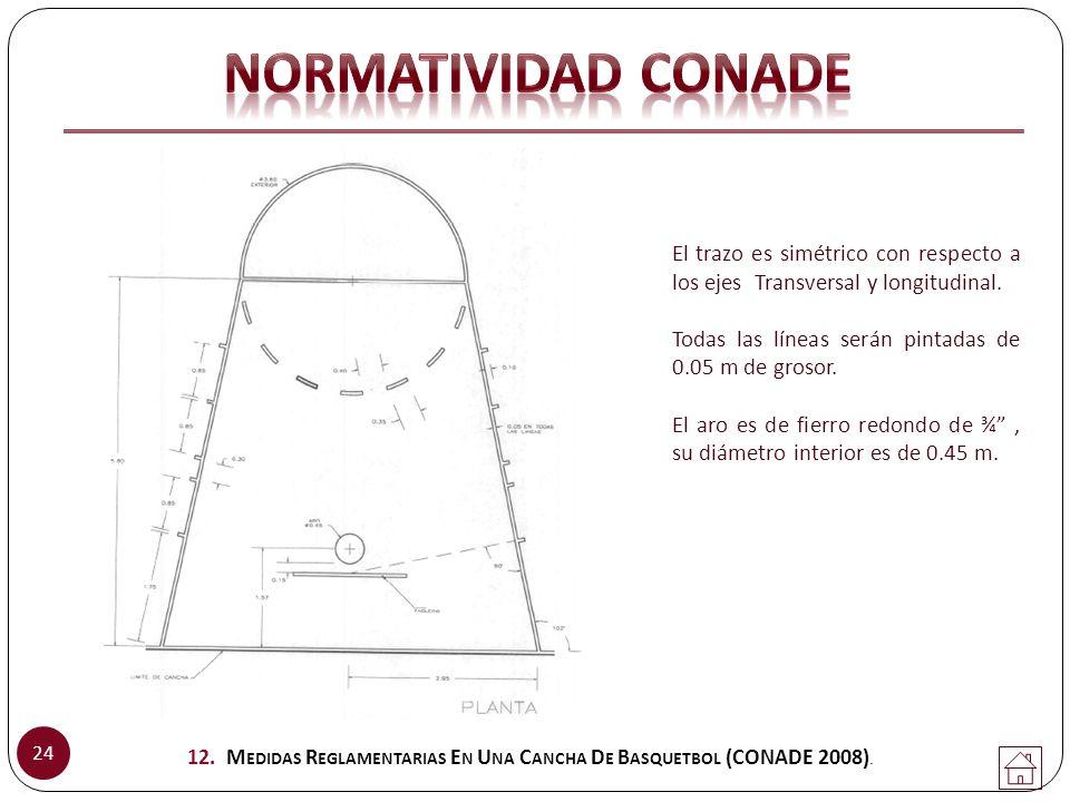12. Medidas Reglamentarias En Una Cancha De Basquetbol (CONADE 2008).