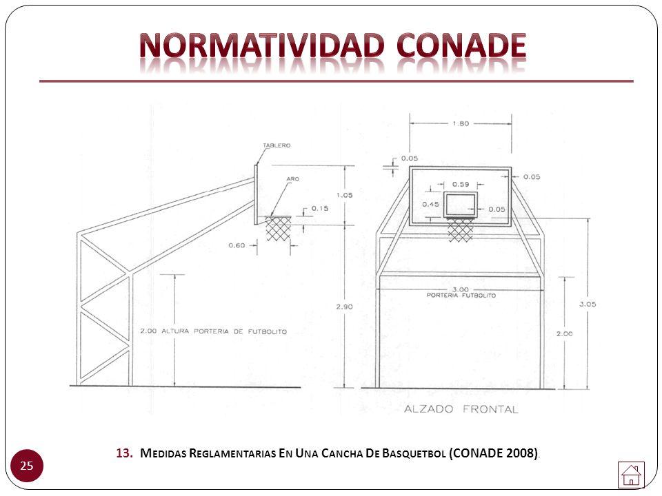 13. Medidas Reglamentarias En Una Cancha De Basquetbol (CONADE 2008).