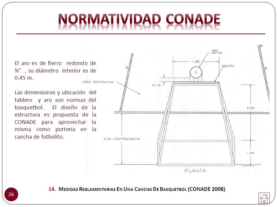 14. Medidas Reglamentarias En Una Cancha De Basquetbol (CONADE 2008).