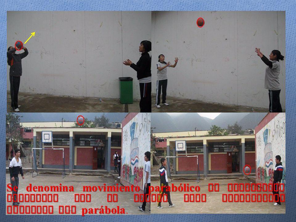 Se denomina movimiento parabólico al movimiento realizado por un objeto cuya trayectoria describe una parábola.