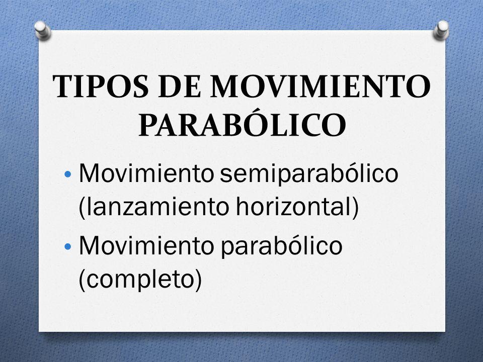 TIPOS DE MOVIMIENTO PARABÓLICO