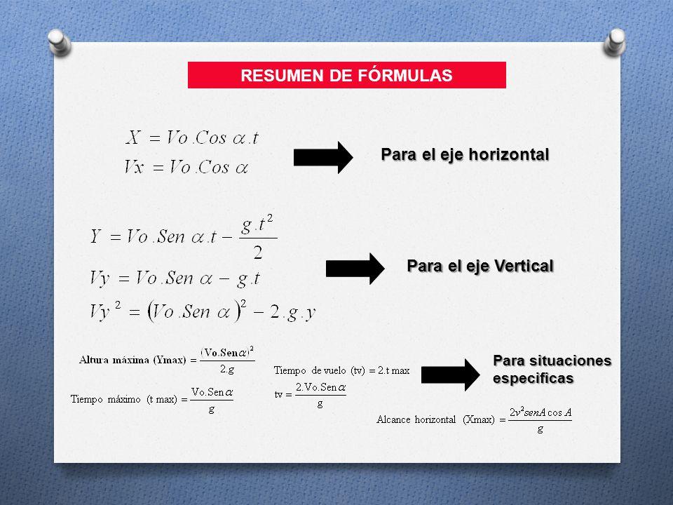 RESUMEN DE FÓRMULAS Para el eje horizontal Para el eje Vertical