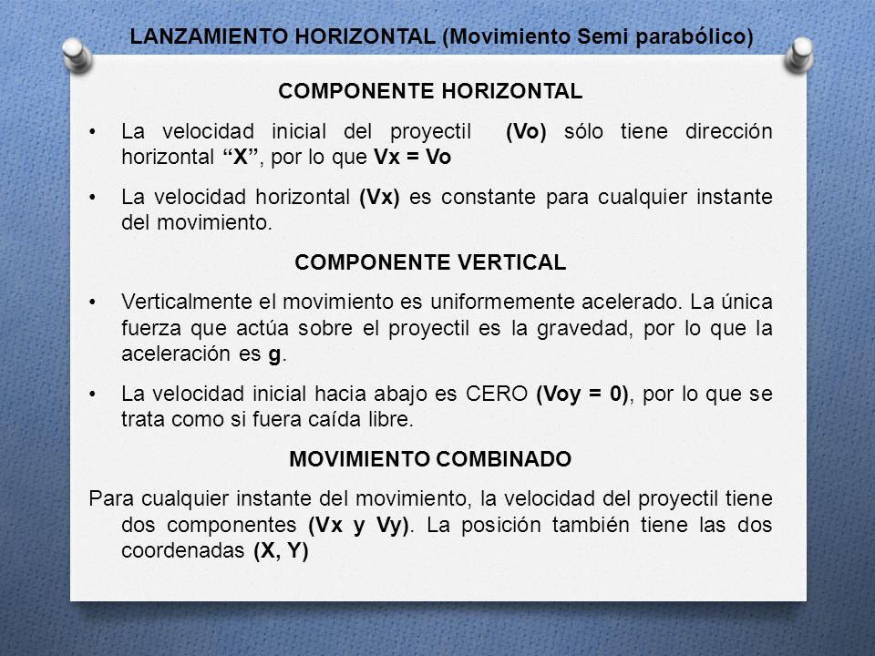 LANZAMIENTO HORIZONTAL (Movimiento Semi parabólico)