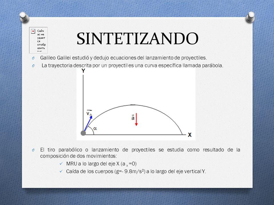 SINTETIZANDO Galileo Galilei estudió y dedujo ecuaciones del lanzamiento de proyectiles.