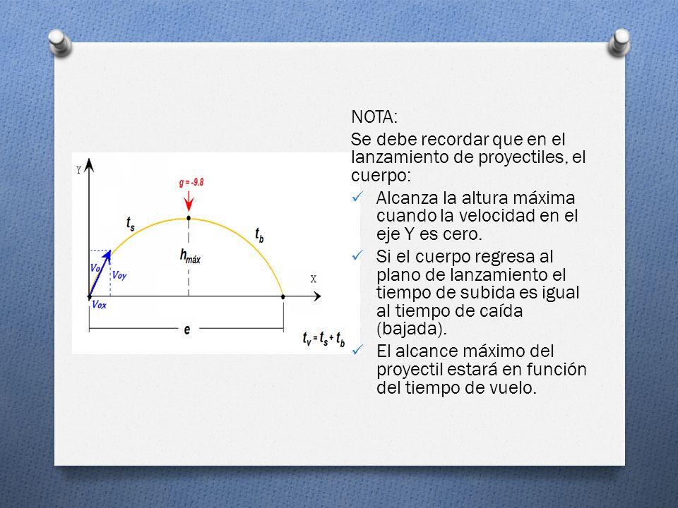 NOTA: Se debe recordar que en el lanzamiento de proyectiles, el cuerpo: Alcanza la altura máxima cuando la velocidad en el eje Y es cero.