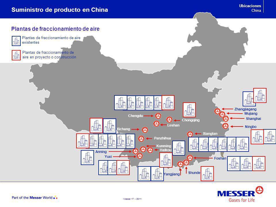 Suministro de producto en China