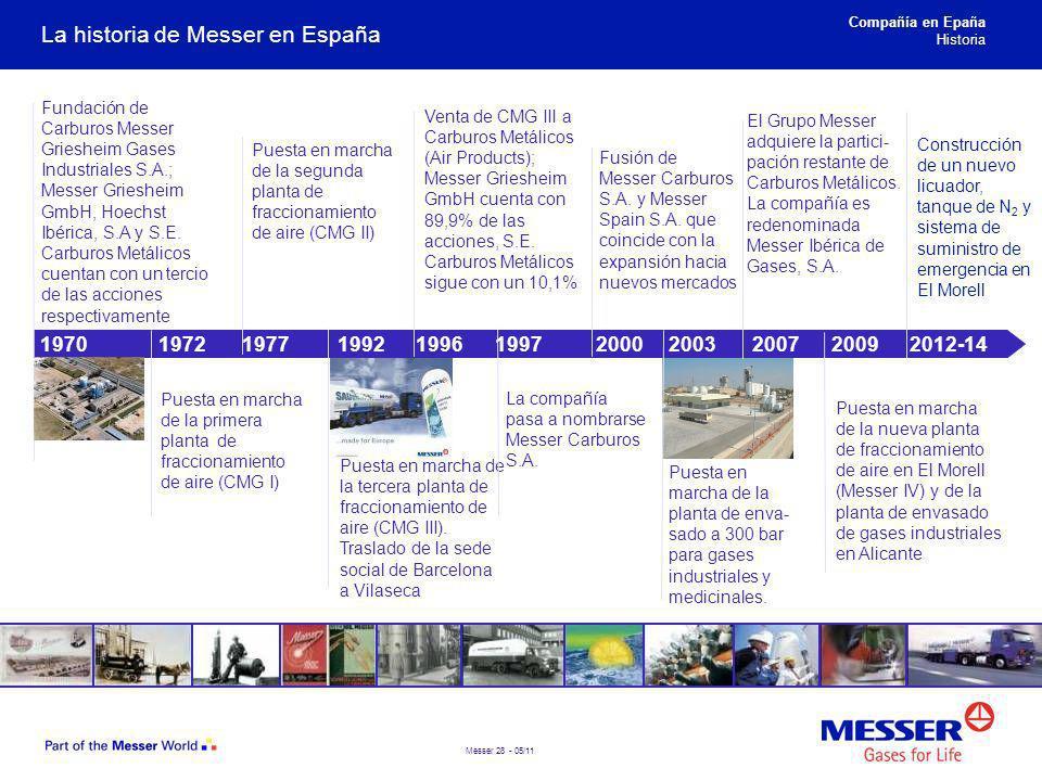 La historia de Messer en España