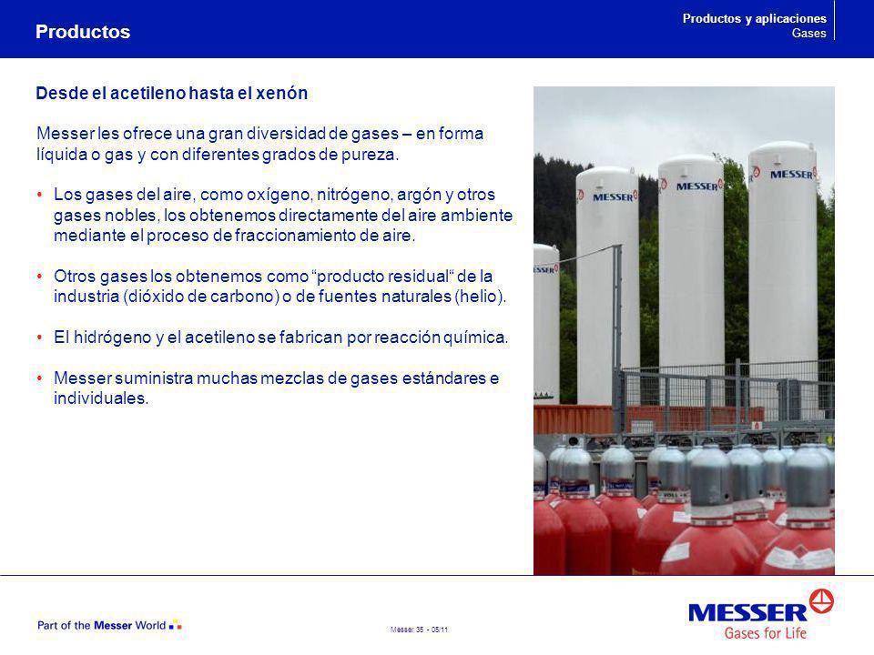 Productos Desde el acetileno hasta el xenón