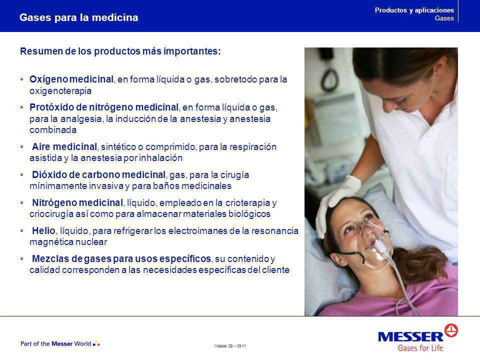 Gases para la medicina Resumen de los productos más importantes: