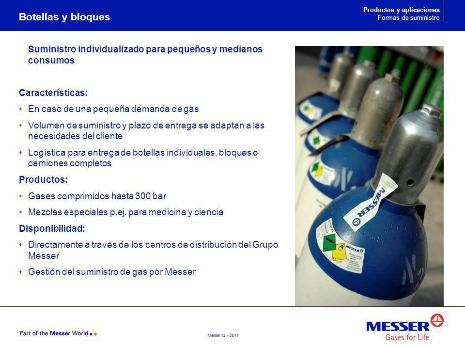 Botellas y bloques Productos y aplicaciones. Formas de suministro. Suministro individualizado para pequeños y medianos consumos.
