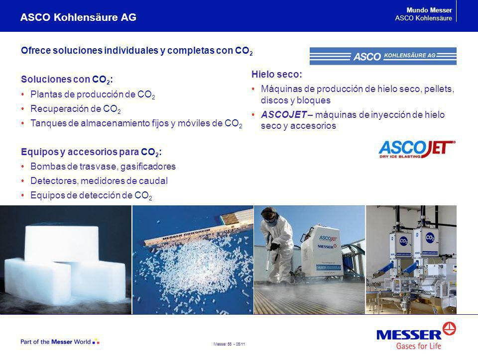 ASCO Kohlensäure AG Ofrece soluciones individuales y completas con CO2