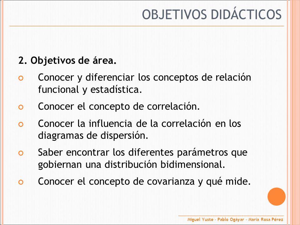 OBJETIVOS DIDÁCTICOS 2. Objetivos de área.
