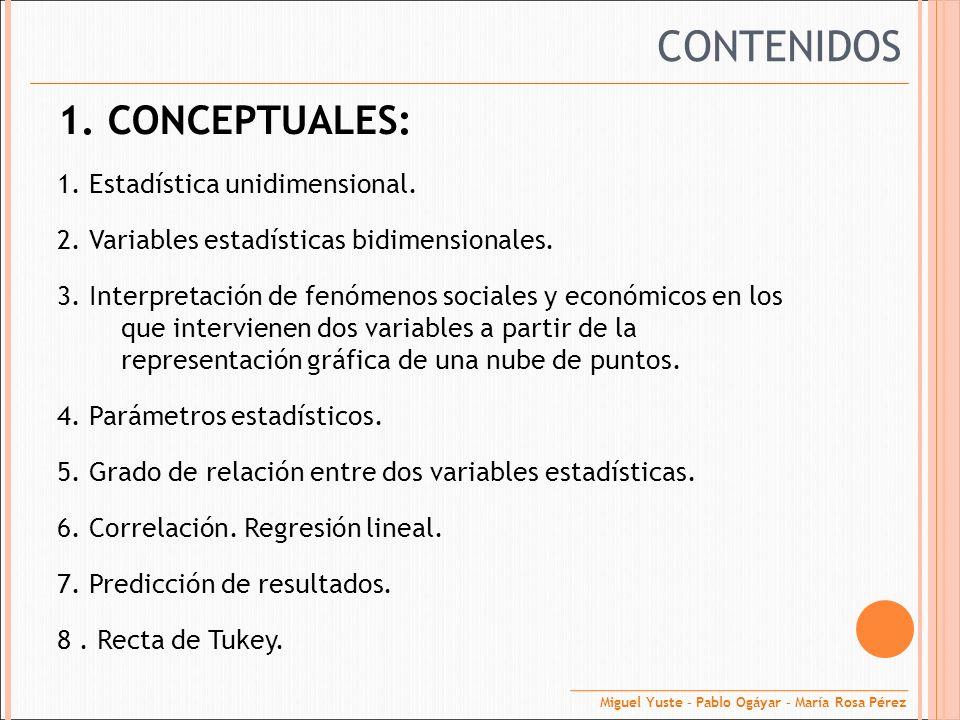 CONTENIDOS 1. CONCEPTUALES: 1. Estadística unidimensional.