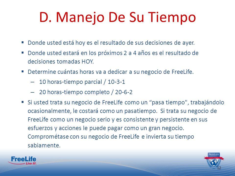D. Manejo De Su Tiempo Donde usted está hoy es el resultado de sus decisiones de ayer.
