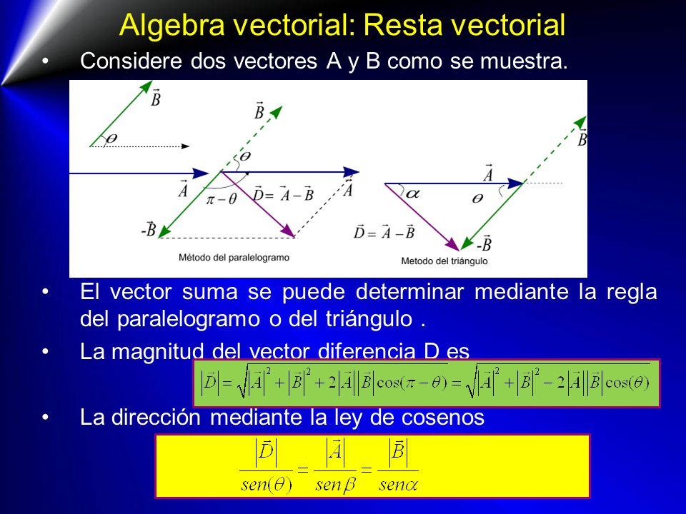 Algebra vectorial: Resta vectorial