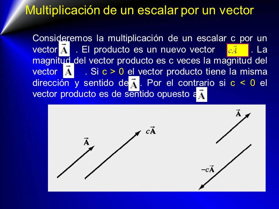 Multiplicación de un escalar por un vector
