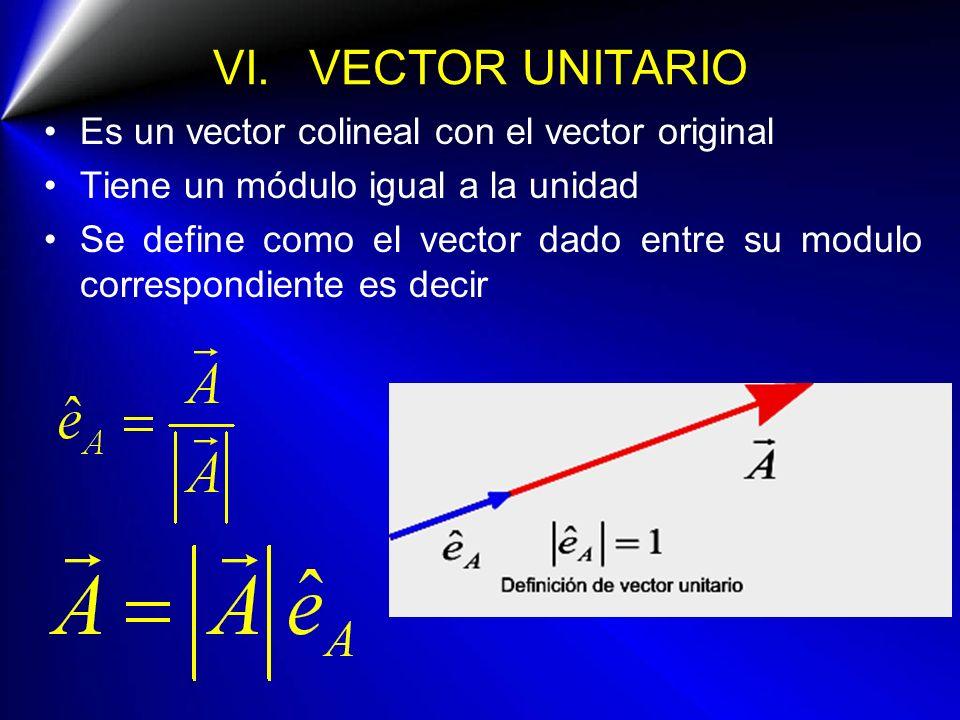 VI. VECTOR UNITARIO Es un vector colineal con el vector original