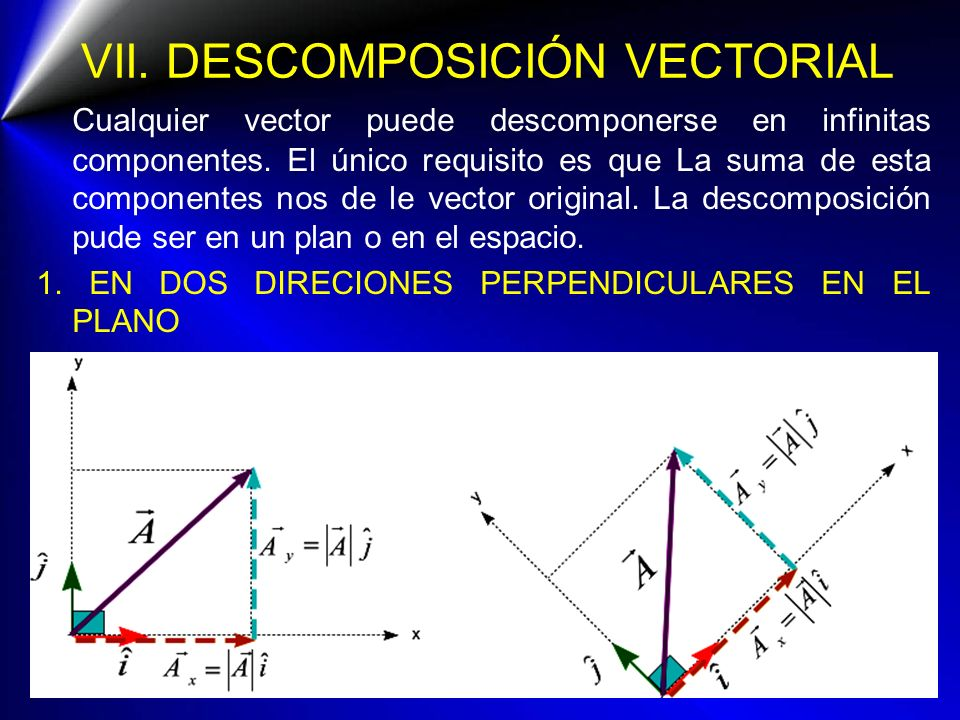 VII. DESCOMPOSICIÓN VECTORIAL