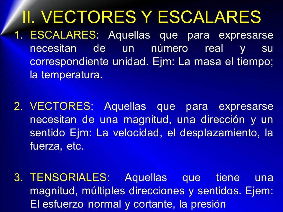 II. VECTORES Y ESCALARES