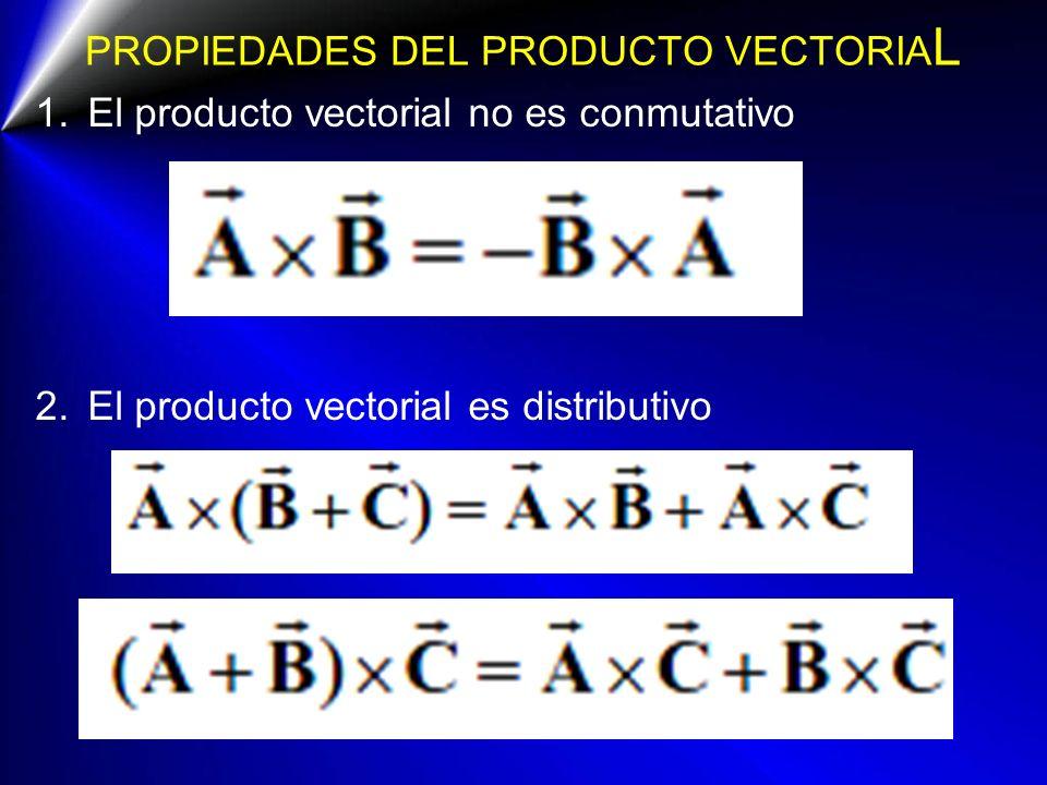 PROPIEDADES DEL PRODUCTO VECTORIAL