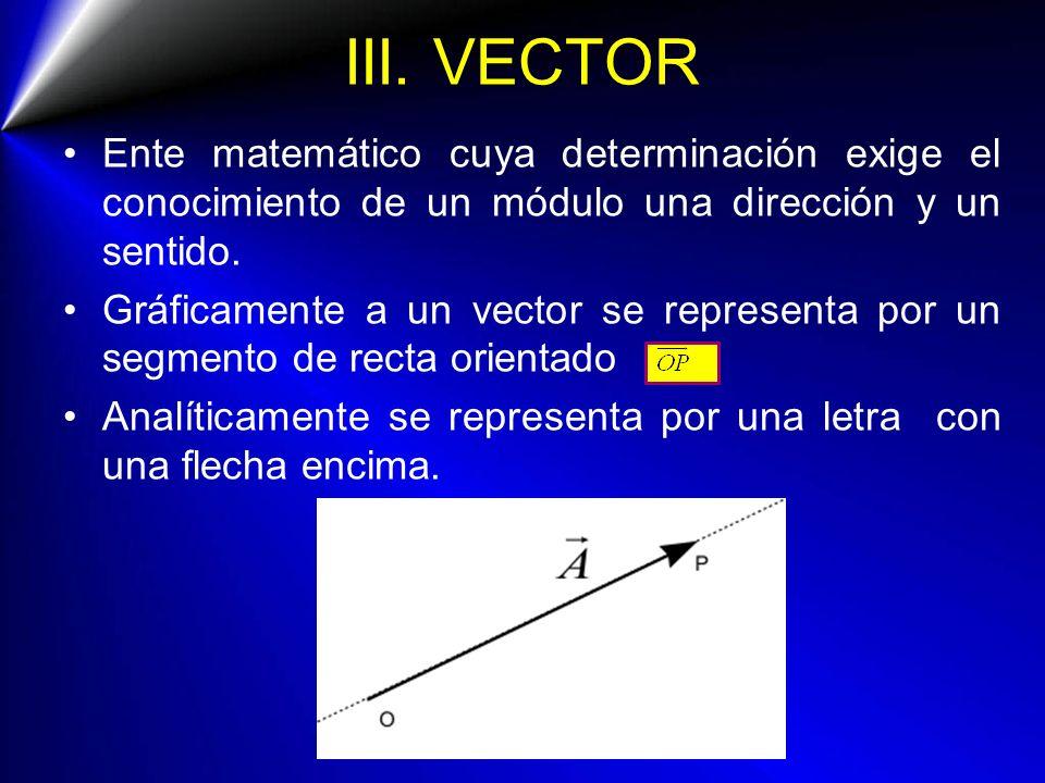III. VECTOR Ente matemático cuya determinación exige el conocimiento de un módulo una dirección y un sentido.