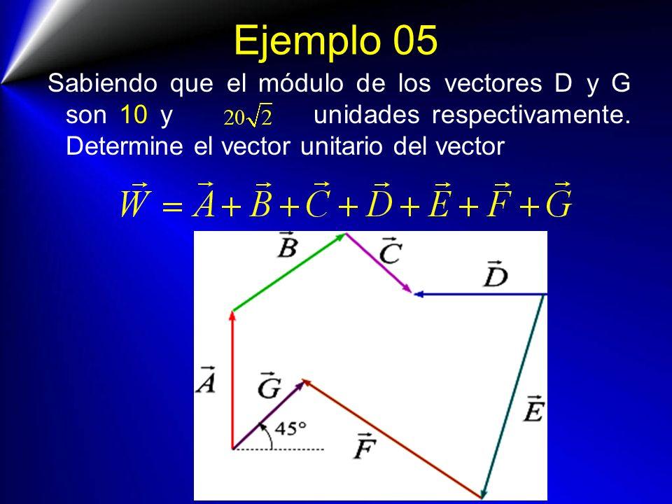 Ejemplo 05 Sabiendo que el módulo de los vectores D y G son 10 y unidades respectivamente.