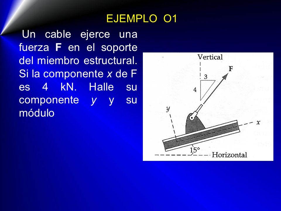 EJEMPLO O1 Un cable ejerce una fuerza F en el soporte del miembro estructural.