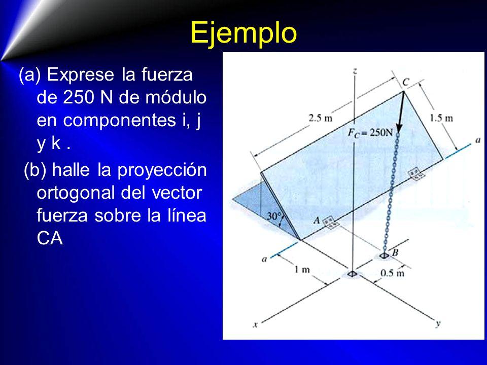 Ejemplo (a) Exprese la fuerza de 250 N de módulo en componentes i, j y k .