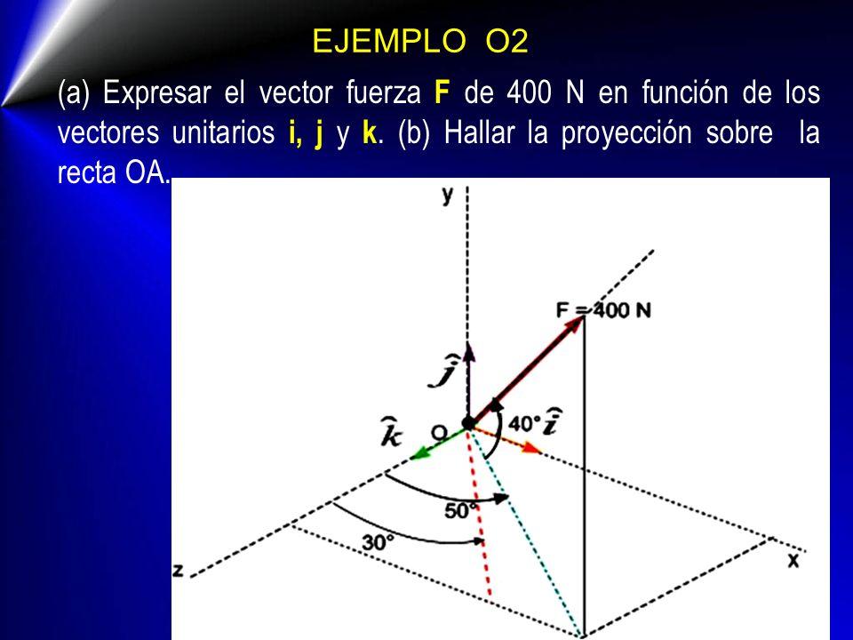EJEMPLO O2 (a) Expresar el vector fuerza F de 400 N en función de los vectores unitarios i, j y k.