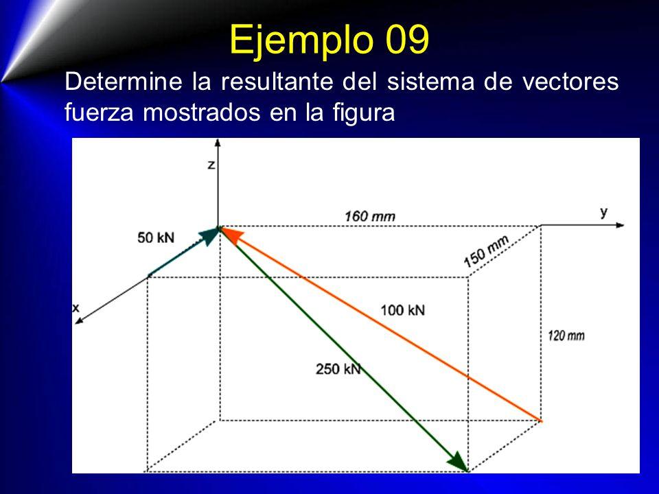 Ejemplo 09 Determine la resultante del sistema de vectores fuerza mostrados en la figura