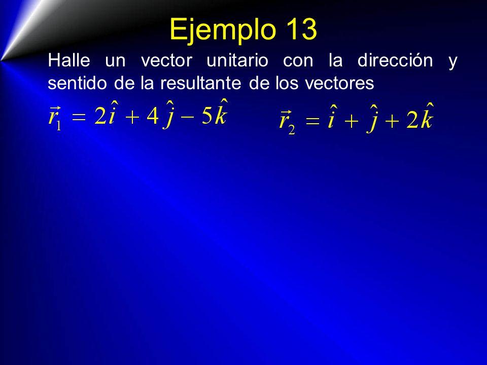 Ejemplo 13 Halle un vector unitario con la dirección y sentido de la resultante de los vectores