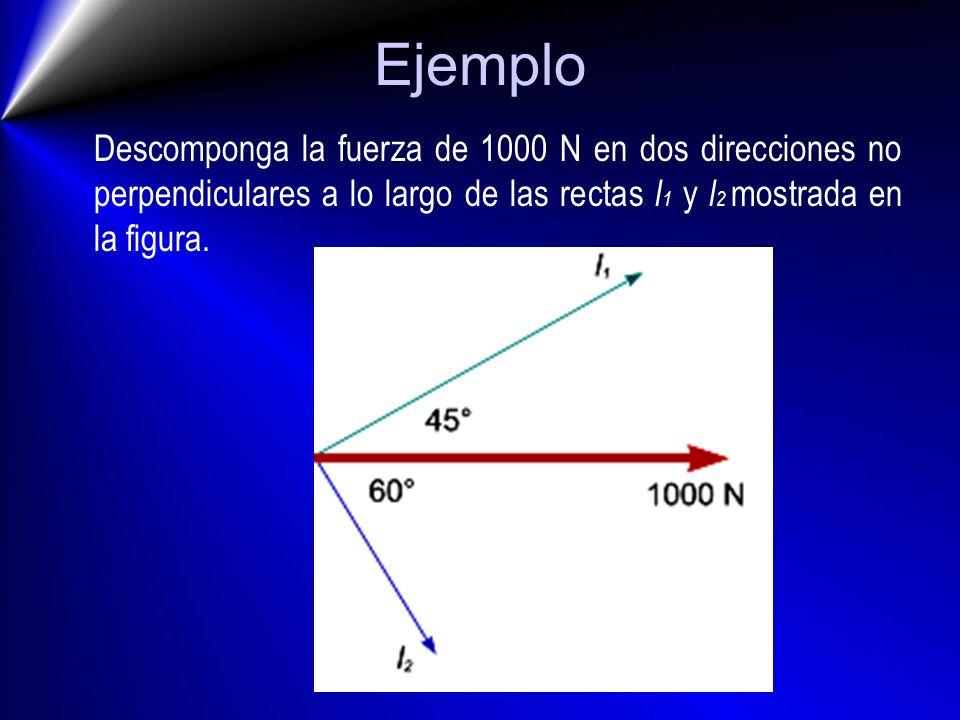 Ejemplo Descomponga la fuerza de 1000 N en dos direcciones no perpendiculares a lo largo de las rectas l1 y l2 mostrada en la figura.