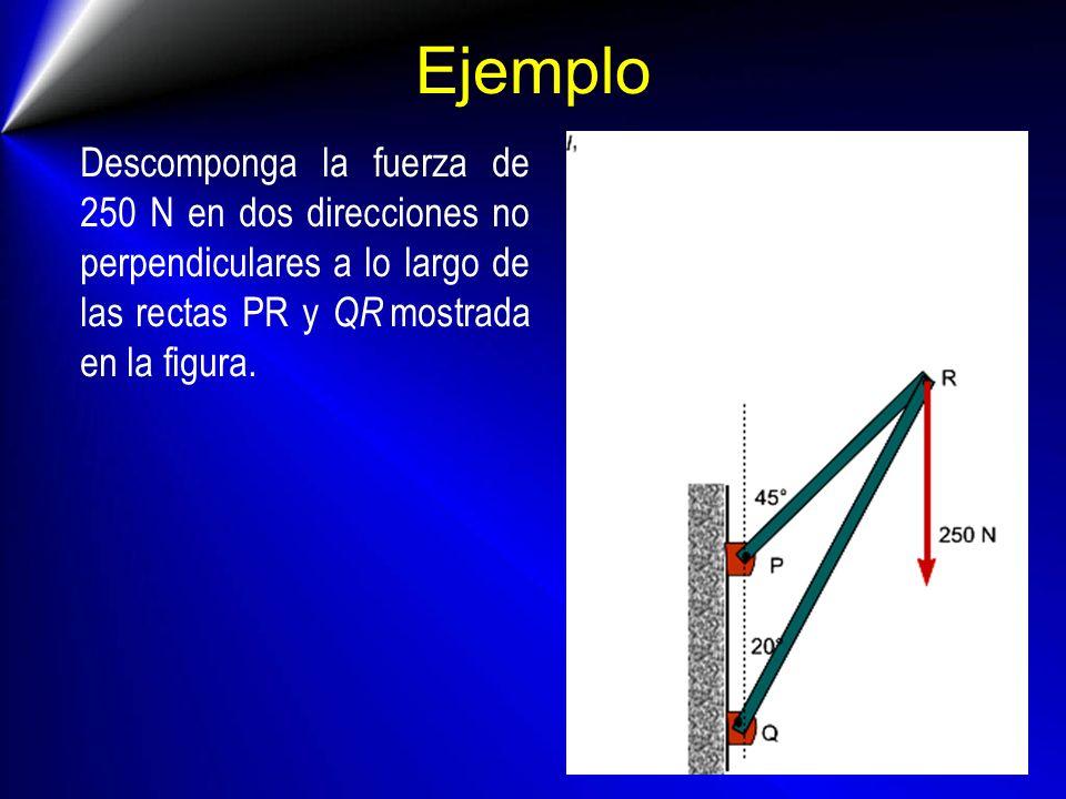 Ejemplo Descomponga la fuerza de 250 N en dos direcciones no perpendiculares a lo largo de las rectas PR y QR mostrada en la figura.