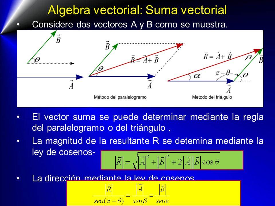 Algebra vectorial: Suma vectorial
