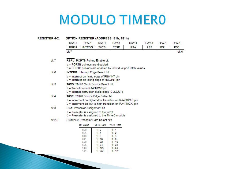 MODULO TIMER0