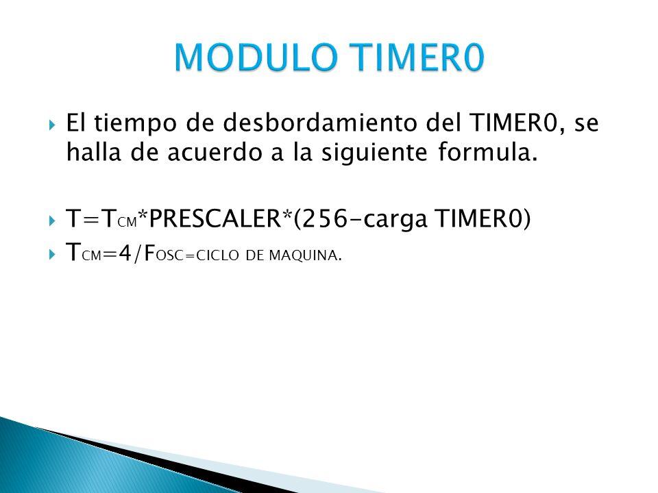 MODULO TIMER0 El tiempo de desbordamiento del TIMER0, se halla de acuerdo a la siguiente formula. T=TCM*PRESCALER*(256-carga TIMER0)