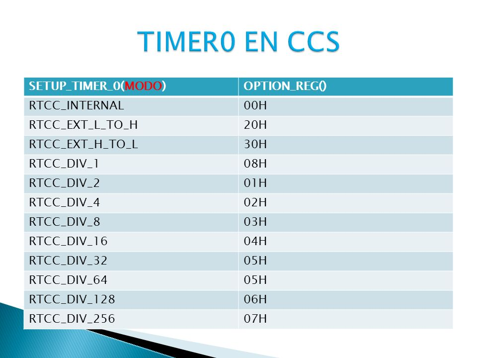 TIMER0 EN CCS SETUP_TIMER_0(MODO) OPTION_REG() RTCC_INTERNAL 00H