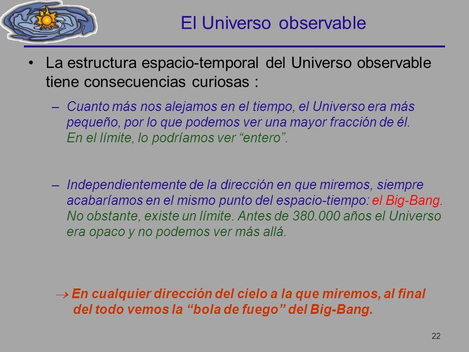 El Universo observable