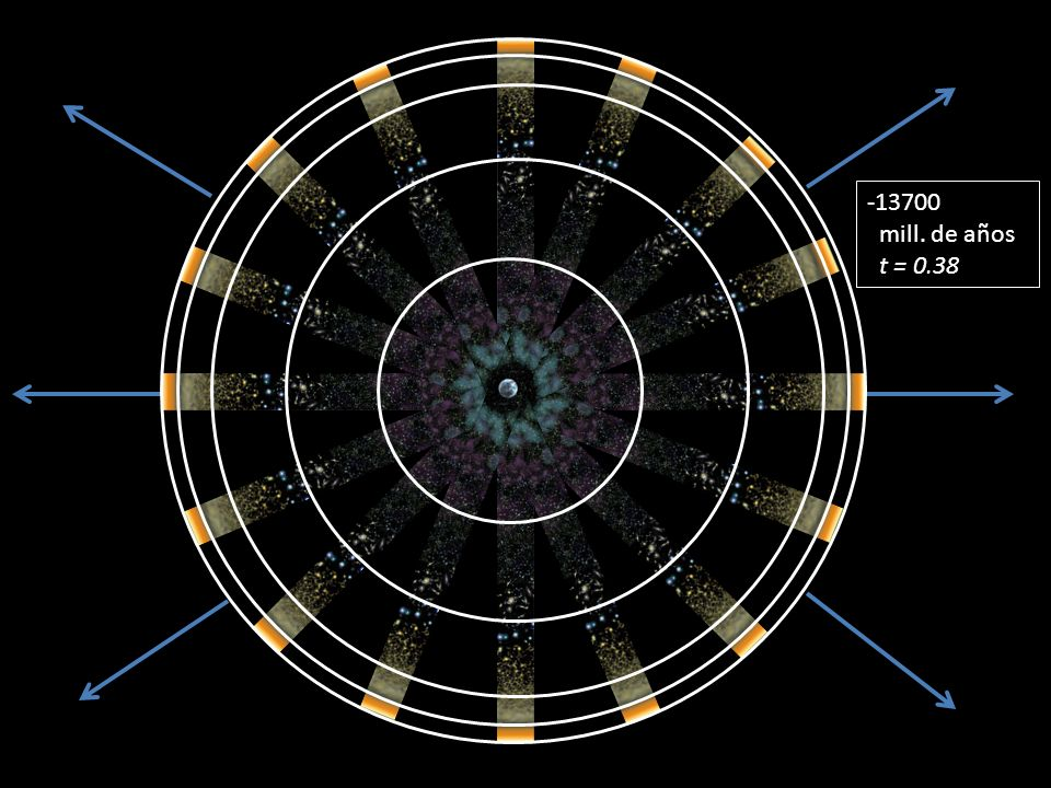 -13700 mill. de años t = 0.38