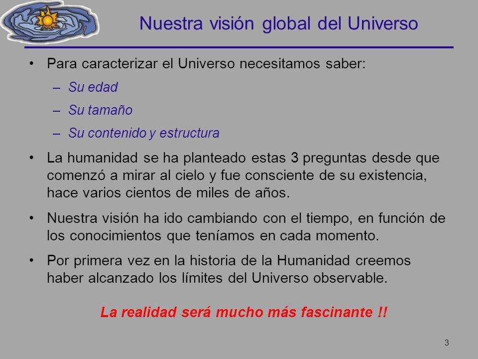 Nuestra visión global del Universo