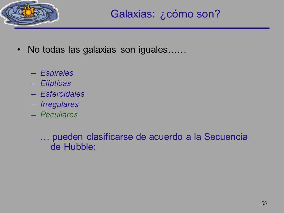 Galaxias: ¿cómo son No todas las galaxias son iguales……