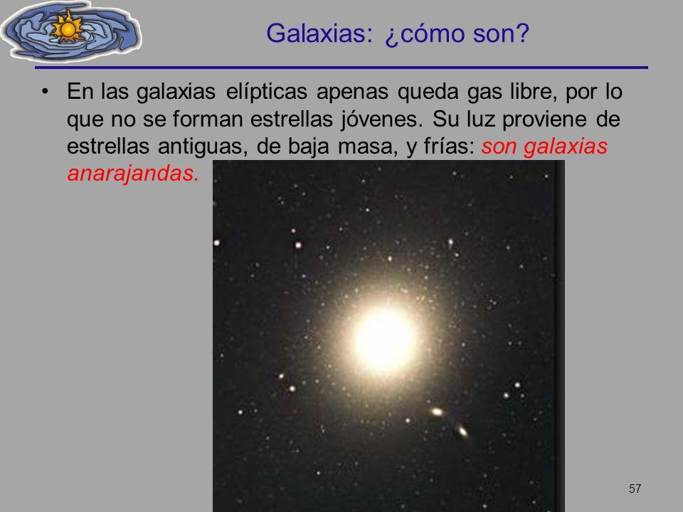 Galaxias: ¿cómo son