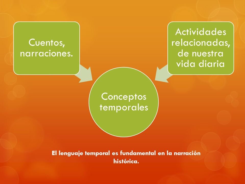 El lenguaje temporal es fundamental en la narración histórica.