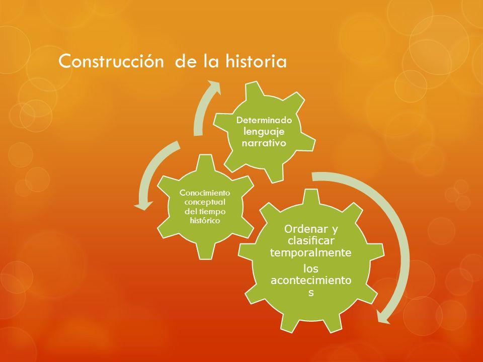 Construcción de la historia