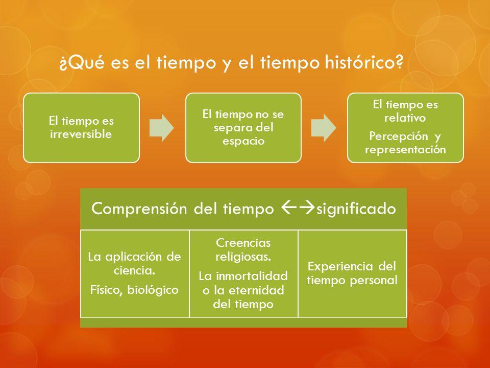 ¿Qué es el tiempo y el tiempo histórico