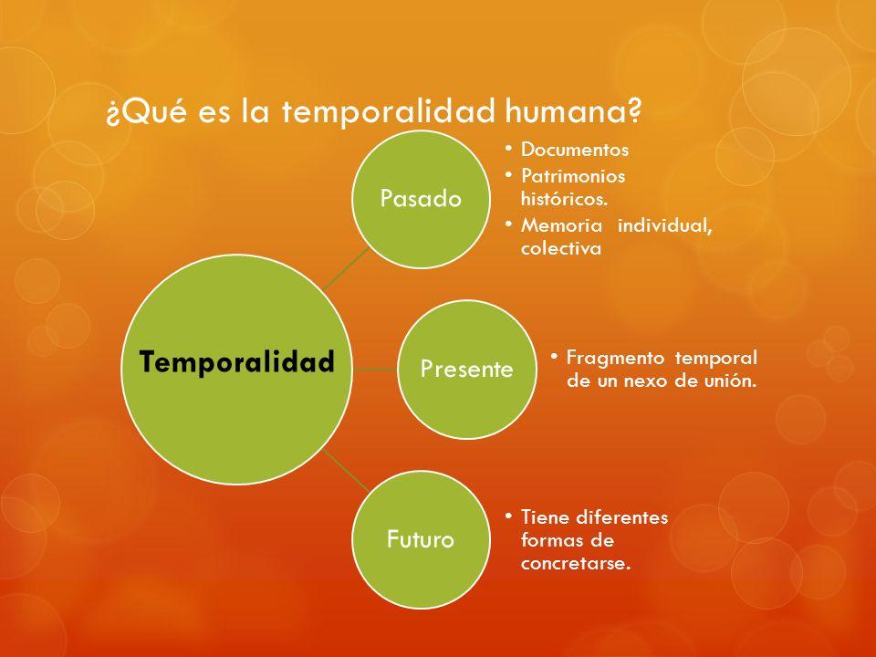 ¿Qué es la temporalidad humana