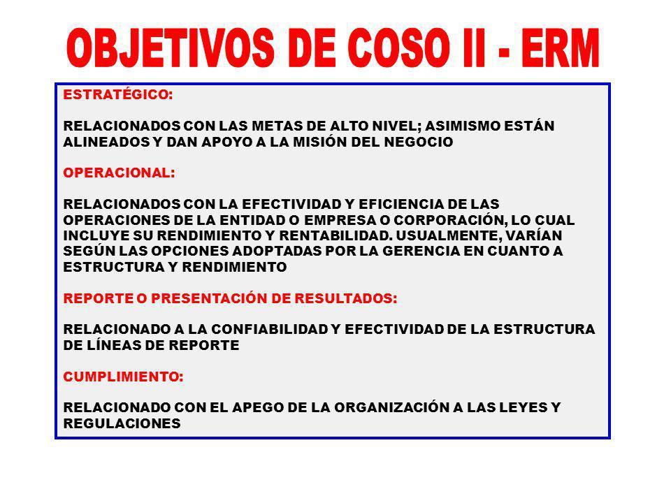 OBJETIVOS DE COSO II - ERM
