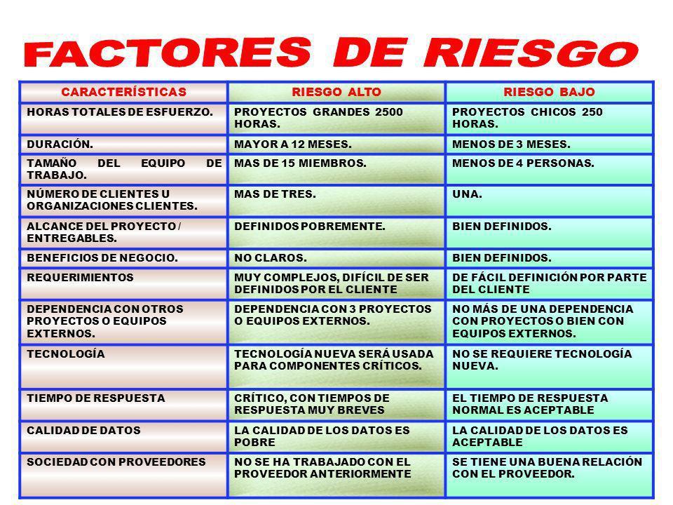 M. Sc. Ing. Miguel Aguilar Serrano